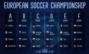 Euro 2016 Prize Money