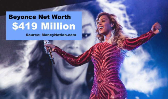 Beyonce Net Worth 1