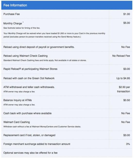 walmart-money-card-fees