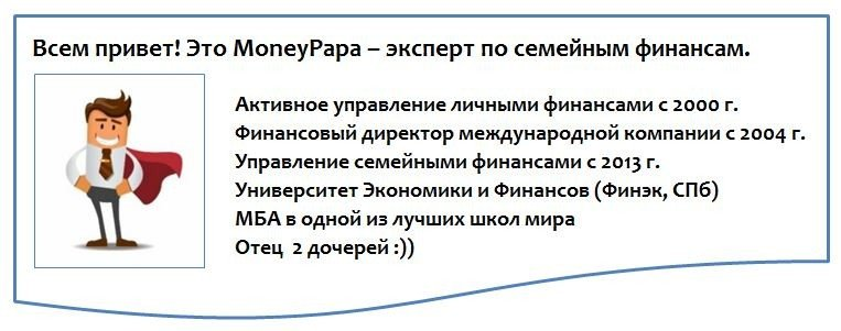 moneypapa.ru