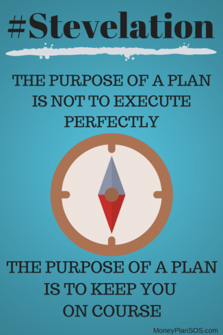 Inspirational Quote - Plan to stay on course