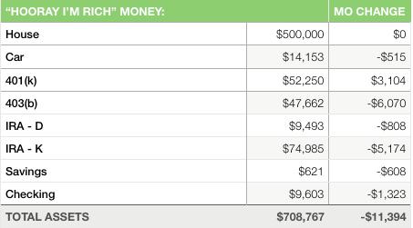 Money Prowess Net Worth Update November 2018 Assets