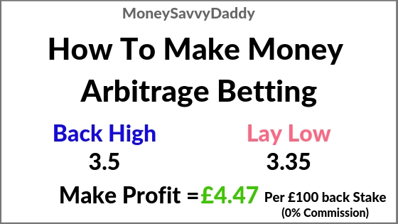 Arbitrage betting scam gun slugs apk 1-3 2-4 betting system