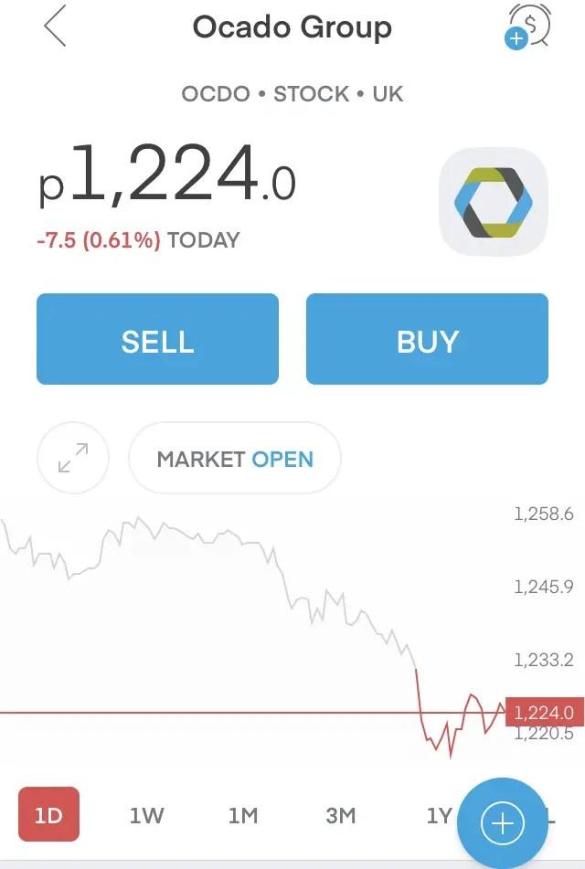Trading 212 Ocado Share