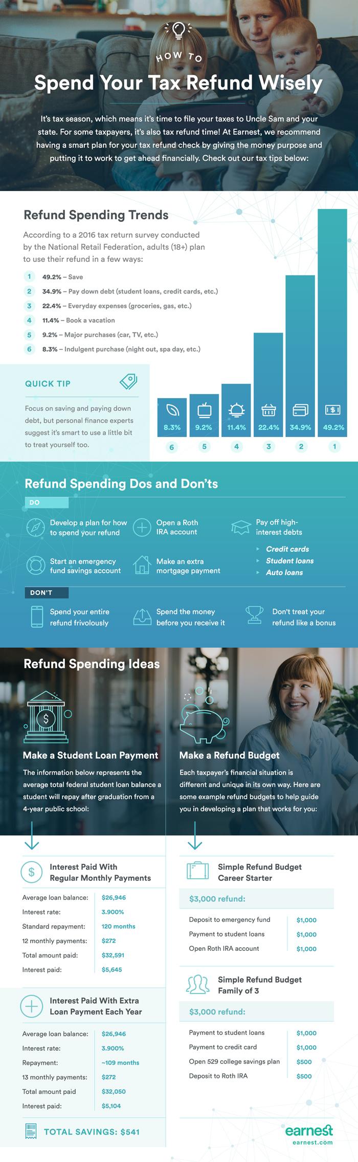 How Will You Spend Your Tax Refund #taxes #tax #taxseason #taxrefund #taxreturn