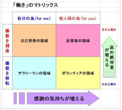 働きのマトリックス 基本形.jpg