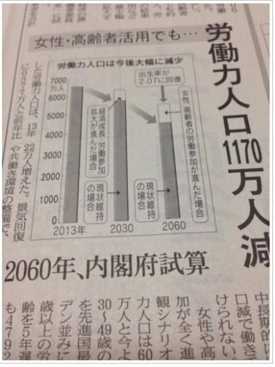 労働力人口1170万人減少.JPG