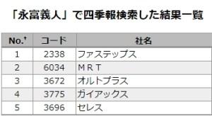 永富義人0701