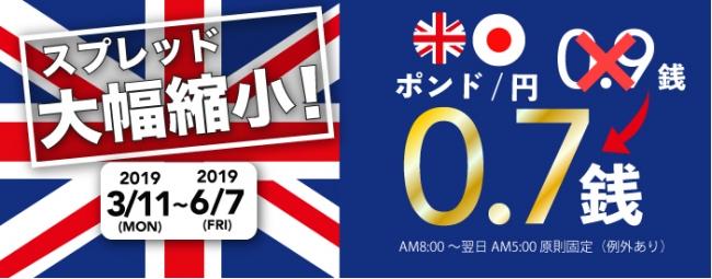 ポンド/円スプレッド縮小キャンペーン実施のお知らせ