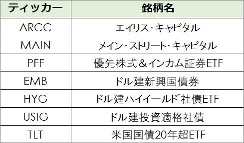人生100年時代! 年利2.63~8.70%※-1の定期高分配・高配当型サービス「ロボ貯」登場