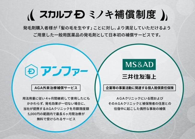 """""""スカルプD""""と""""三井住友海上""""が日本初の補償サービス「スカルプD ミノキ補償制度」を開始"""