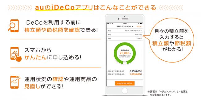 「auのiDeCoアプリで資産形成スタート応援キャンペーン」開催