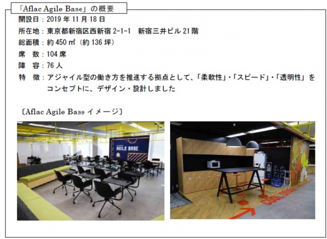 「Aflac Agile Base」の開設