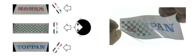 凸版印刷、微細線を用いたレンズ不要のチェンジング印刷技術を開発