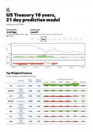 AlpacaRadarが主要先進国債券/米国ETF/米国株に予測対象を拡充