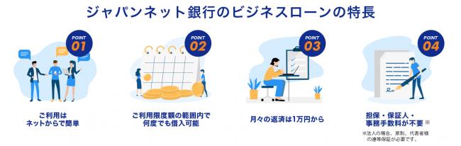 ジャパンネット銀行が事業者向けローンの支援施策を新たにし8月31日まで延長、新型コロナウイルス感染症の影響を受けた事業者をサポート