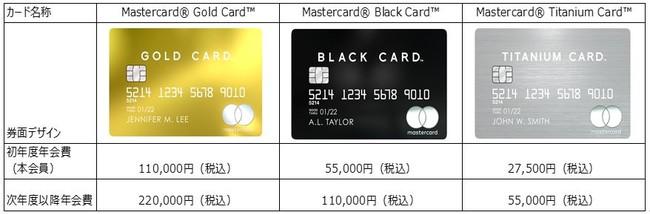Mastercard® 最上位クラスのステータスクレジットカード「Luxury Card」特別ご優待について