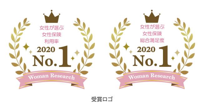 女性が選ぶ「女性保険」ランキング 利用率第1位は「オリックス生命 女性向け医療保険 新CURE Lady[キュア・レディ]」、総合満足度第1位は「コープ共済 《たすけあい》女性コース」
