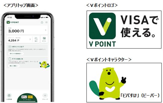 三井住友カード、「Vポイント」アプリをリリース |#三井住友カード
