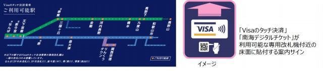 南海電鉄駅16の改札機で、実証実験を開始します 4月3日(土)から「Visaのタッチ決済」利用開始
