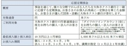 大和ネクスト銀行の「応援定期預金」応援先への寄付金の贈呈について