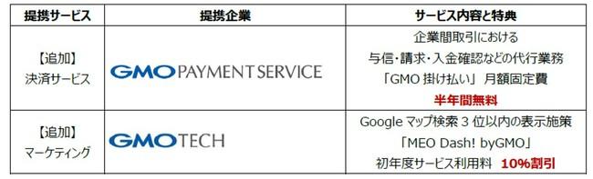 法人のお客さま向け「ビジネスサポートサービス」に2社の提携サービスを追加 決済サービスとマーケティングサービスがお得に使える!