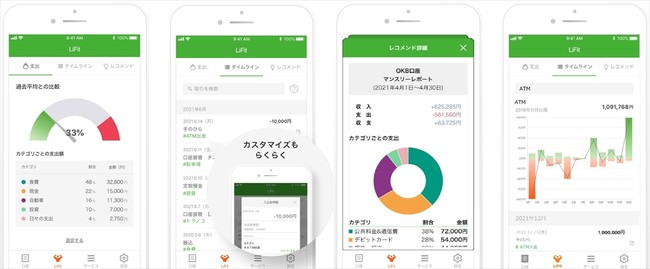 全国初・Moneythorを採用しパーソナルレコメンド「LiFit」取扱開始 OKBアプリをバージョンアップ開発支援