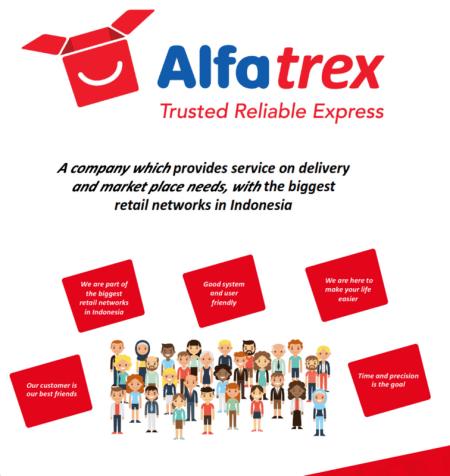 Alfatrex Layanan Ekspress Kirim Paket ke Seluruh Indonesia
