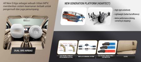 Fitur Safety Suzuki All New ERTIGA 2018