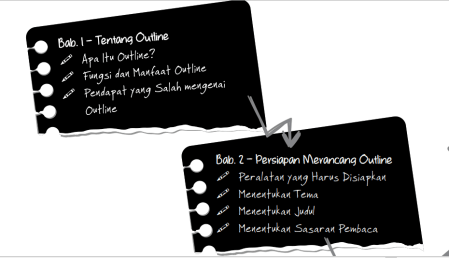 Mind Mapping Jadi Outline