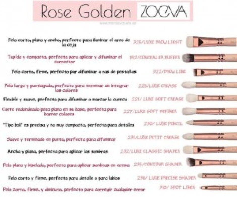 zoeva golden rose info