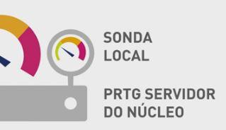 PRTG em Monitoramento Distribuído