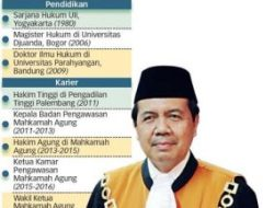 Anang Iskandar: Dr. H.M. Syarifuddin Sosok YangAmanah Harus Didukung
