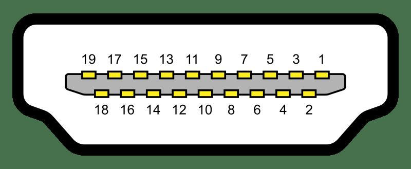 От чего зависит качество передачи сигнала по HDMI