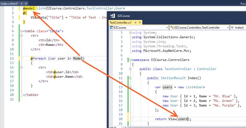 Model Object in asp.net mvc core