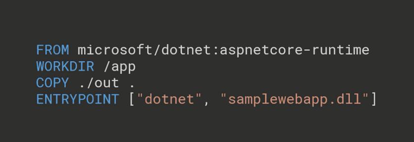 asp.net core Dockerfile