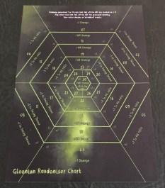 Gloomium Randomiser Card (GRC) Front