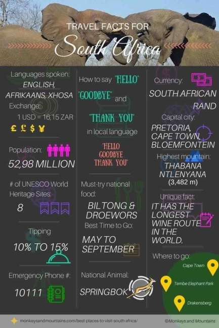 Travel information and travel tips for South Africa