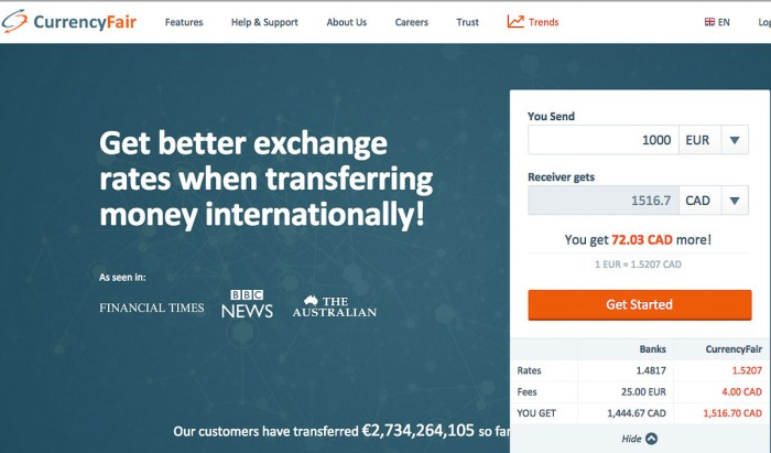 expat living resources including the cheapest way to transfer money between your bank accounts