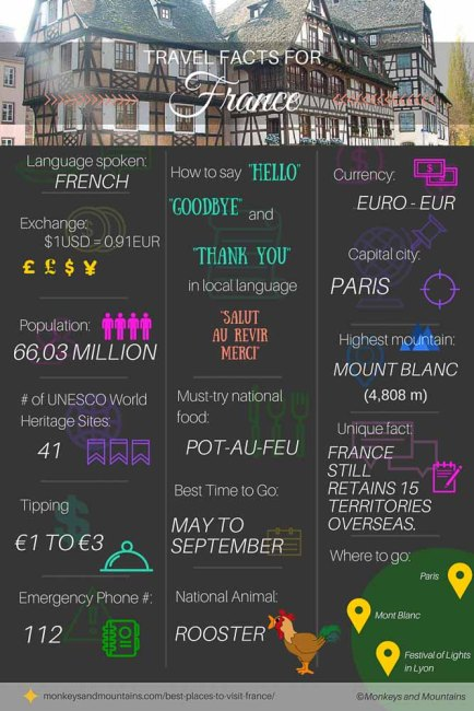 Travel information and adventure travel tips for France