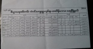 Copy of Inn Din Village Track's economic revenue inquest summary