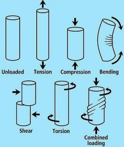 sollecitazioni-pilastro