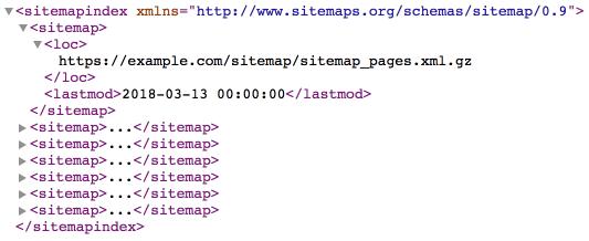 sitemap framework frameswall co