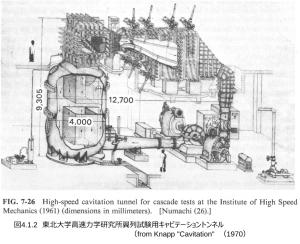 図4.1.2_東北大学高速力学研究所カスケードSCトンネル槽
