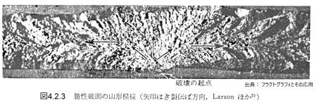 図4.2.3 脆性破面の山形模様