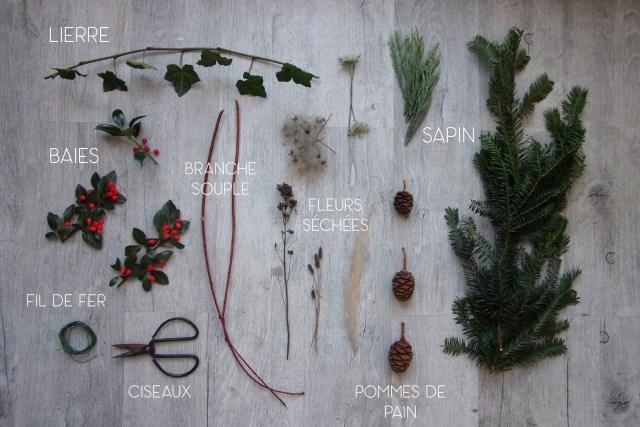 fabriquer une couronne de noël au naturel