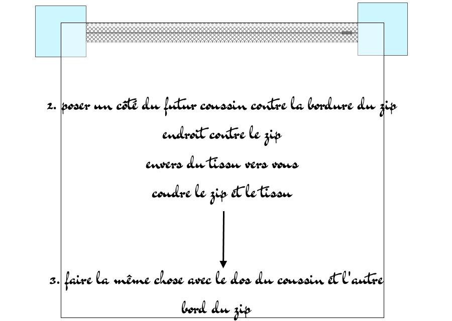 couture zip et devant dos du coussin