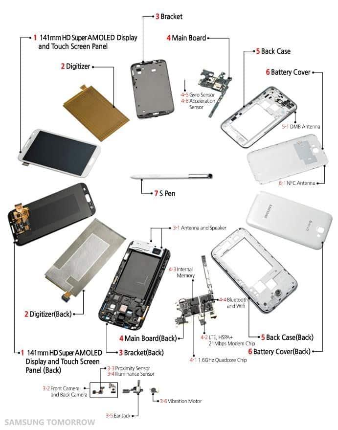Peut-on tout réparer sur les smartphones à Rennes ?