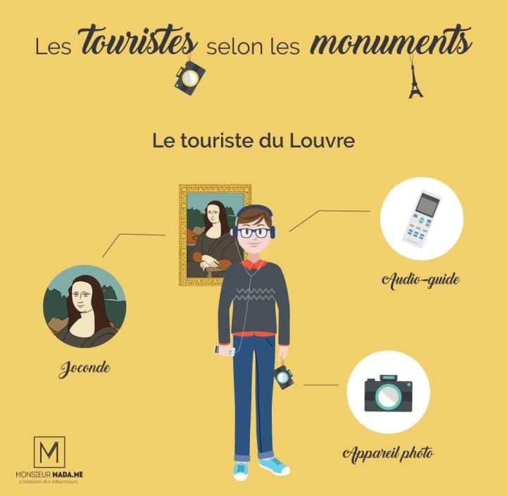 Le touriste du Louvre