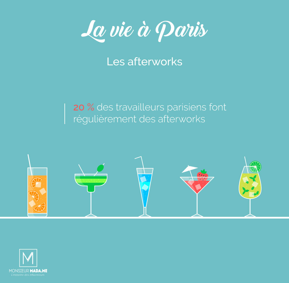 Monsieur Madame La vie à Paris : les afterworks